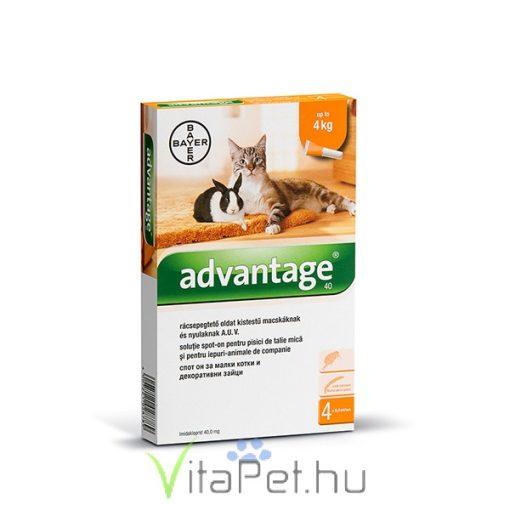 Advantage 40 Cat/Rabbit 4 x 0,4 ml